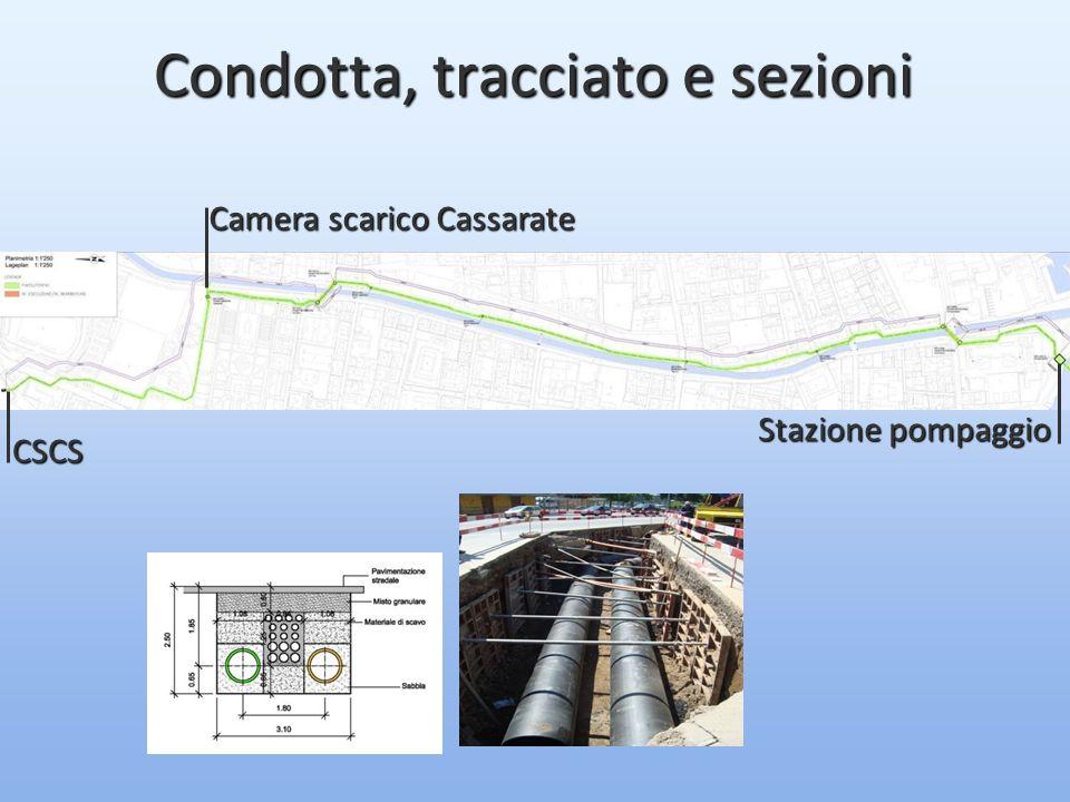 Condotta, tracciato e sezioni Stazione pompaggio Camera scarico Cassarate CSCS