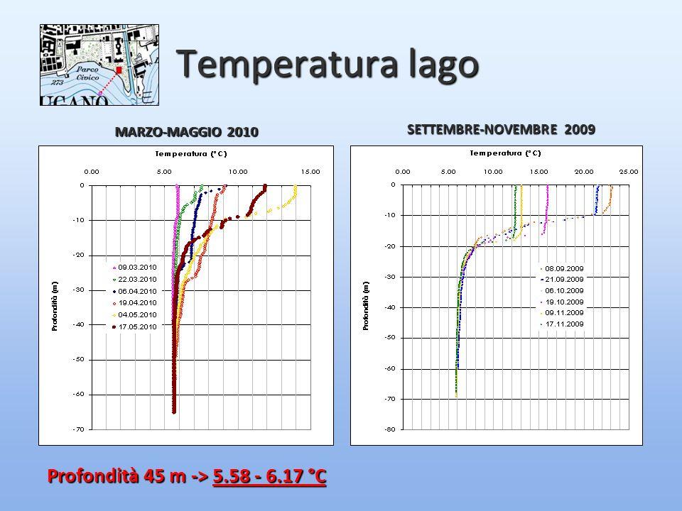Temperatura lago MARZO-MAGGIO2010 MARZO-MAGGIO 2010 SETTEMBRE-NOVEMBRE2009 SETTEMBRE-NOVEMBRE 2009 Profondità 45 m -> 5.58 - 6.17 °C