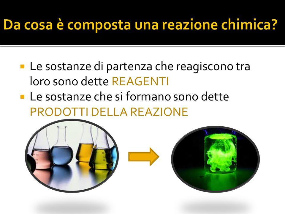 Durante una reazione chimica due o più sostanze si combinano tra loro, perdono le loro singole proprietà e danno origine a una nuova sostanza, detta COMPOSTO CHIMICO, che possiede proprietà specifiche diverse da quelle delle sostanze di partenza.