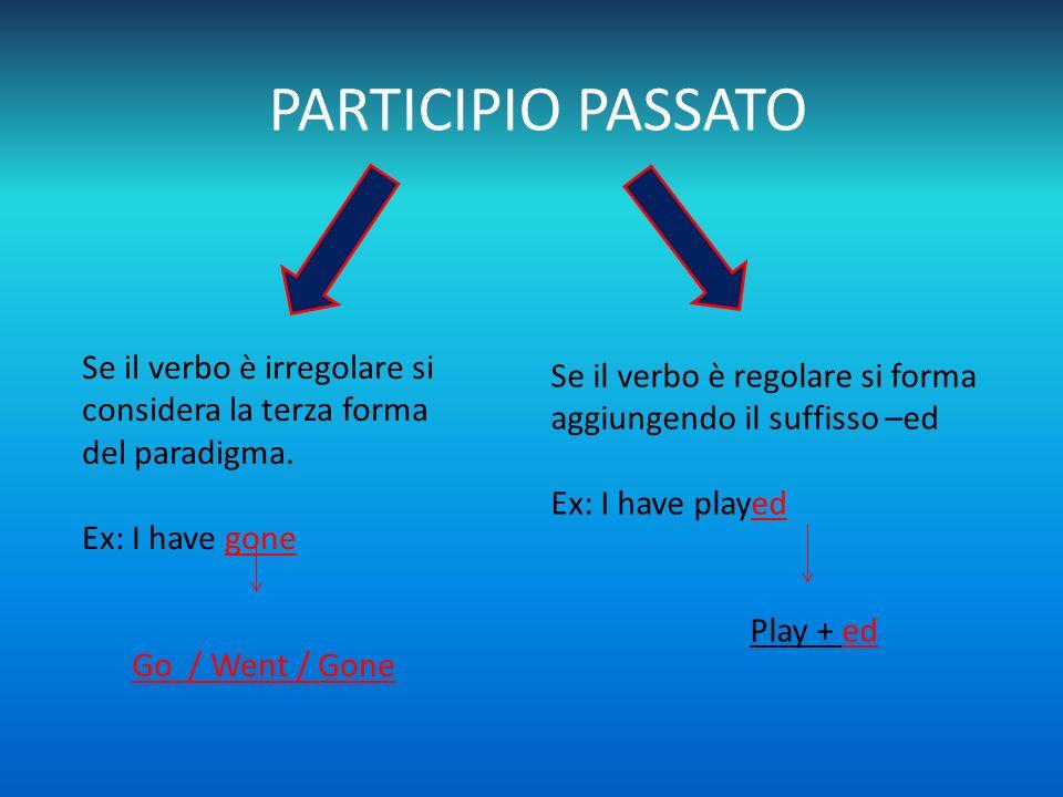 PARTICIPIO PASSATO Se il verbo è regolare si forma aggiungendo il suffisso –ed Ex: I have played Play + ed Se il verbo è irregolare si considera la te