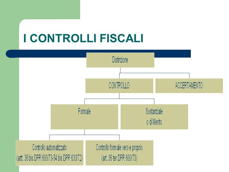 I CONTROLLI FISCALI