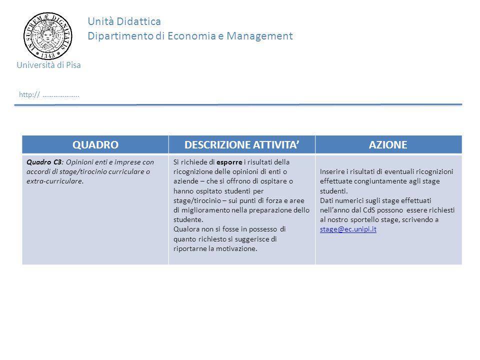 Unità Didattica Dipartimento di Economia e Management Università di Pisa http:// ………………..