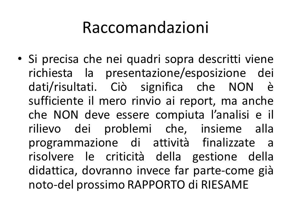 Raccomandazioni Si precisa che nei quadri sopra descritti viene richiesta la presentazione/esposizione dei dati/risultati.