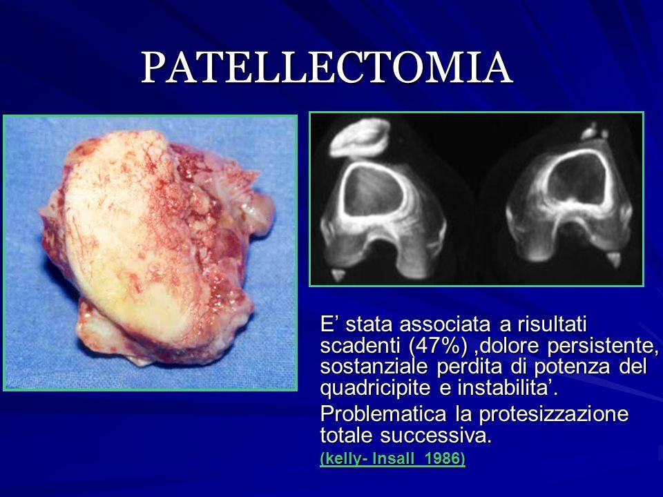 PATELLECTOMIA E' stata associata a risultati scadenti (47%),dolore persistente, sostanziale perdita di potenza del quadricipite e instabilita'. Proble