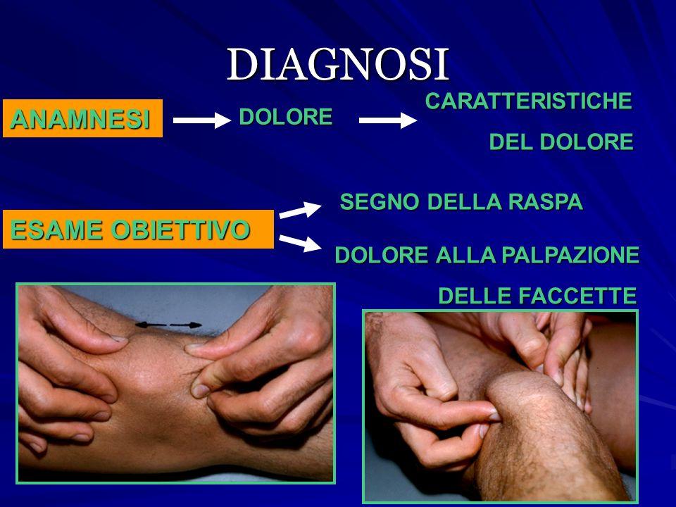 PATELLECTOMIA E' stata associata a risultati scadenti (47%),dolore persistente, sostanziale perdita di potenza del quadricipite e instabilita'.