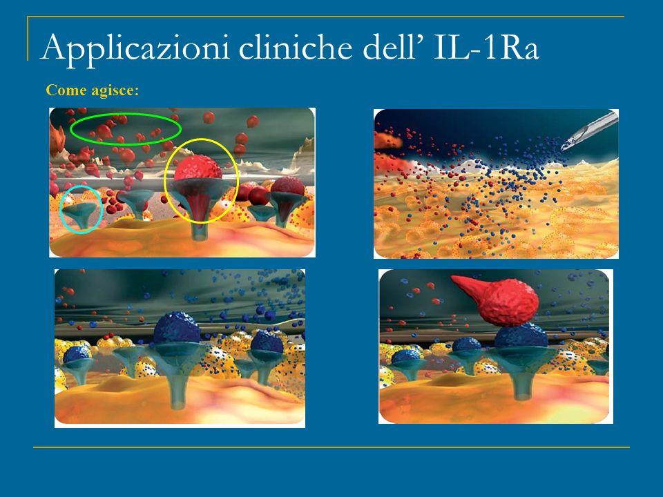 Applicazioni cliniche dell' IL-1Ra Come agisce: