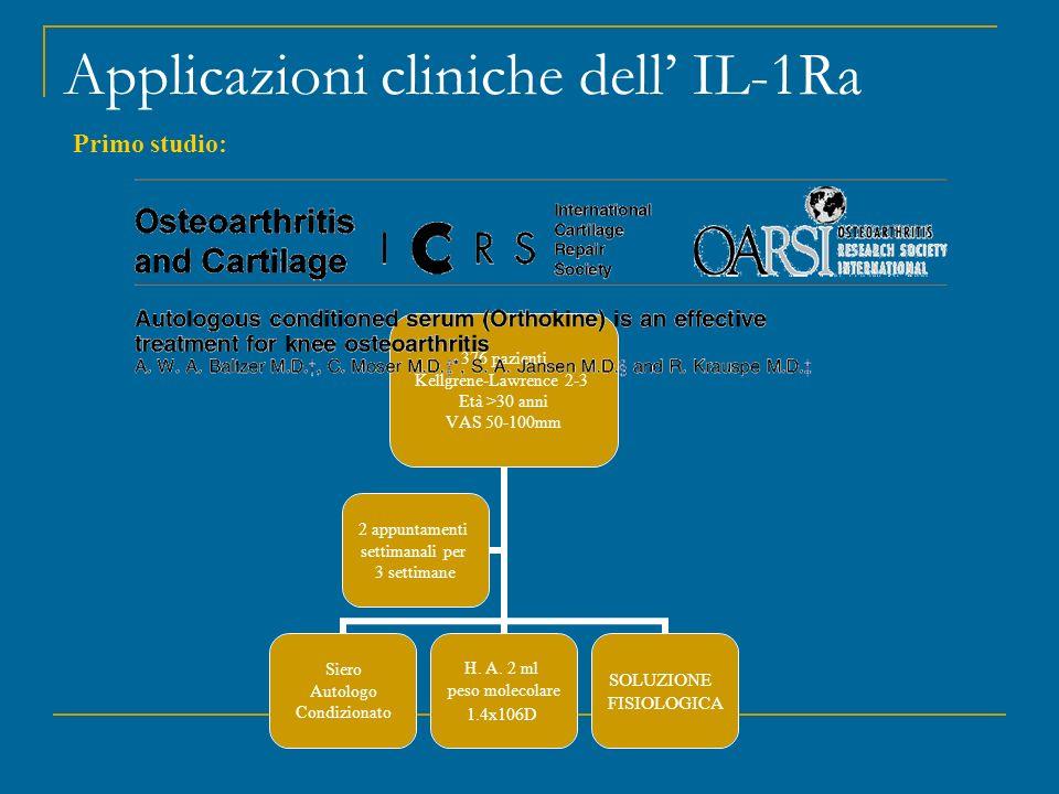 Applicazioni cliniche dell' IL-1Ra 376 pazienti Kellgrene-Lawrence 2-3 Età >30 anni VAS 50-100mm Siero Autologo Condizionato H. A. 2 ml peso molecolar