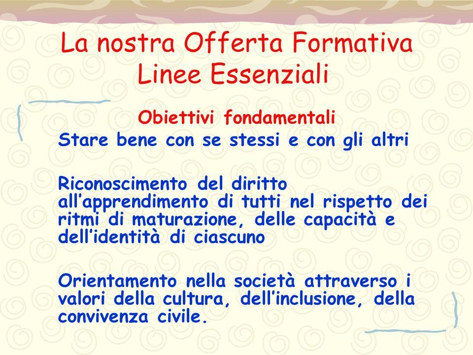 La nostra Offerta Formativa Linee Essenziali Obiettivi fondamentali Stare bene con se stessi e con gli altri Riconoscimento del diritto all'apprendime