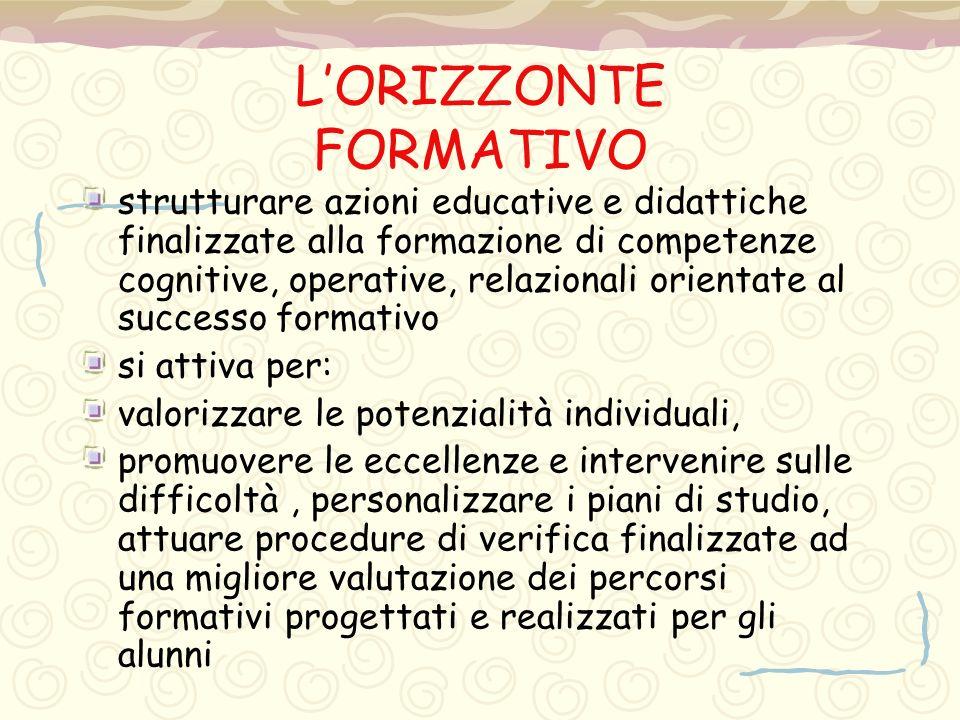 L'ORIZZONTE FORMATIVO strutturare azioni educative e didattiche finalizzate alla formazione di competenze cognitive, operative, relazionali orientate