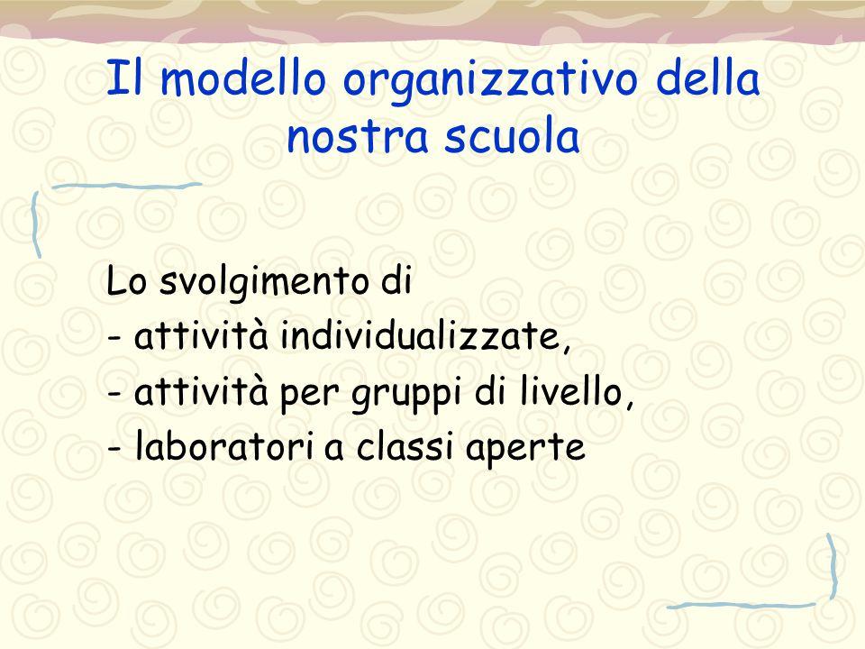 Il modello organizzativo della nostra scuola Lo svolgimento di - attività individualizzate, - attività per gruppi di livello, - laboratori a classi ap