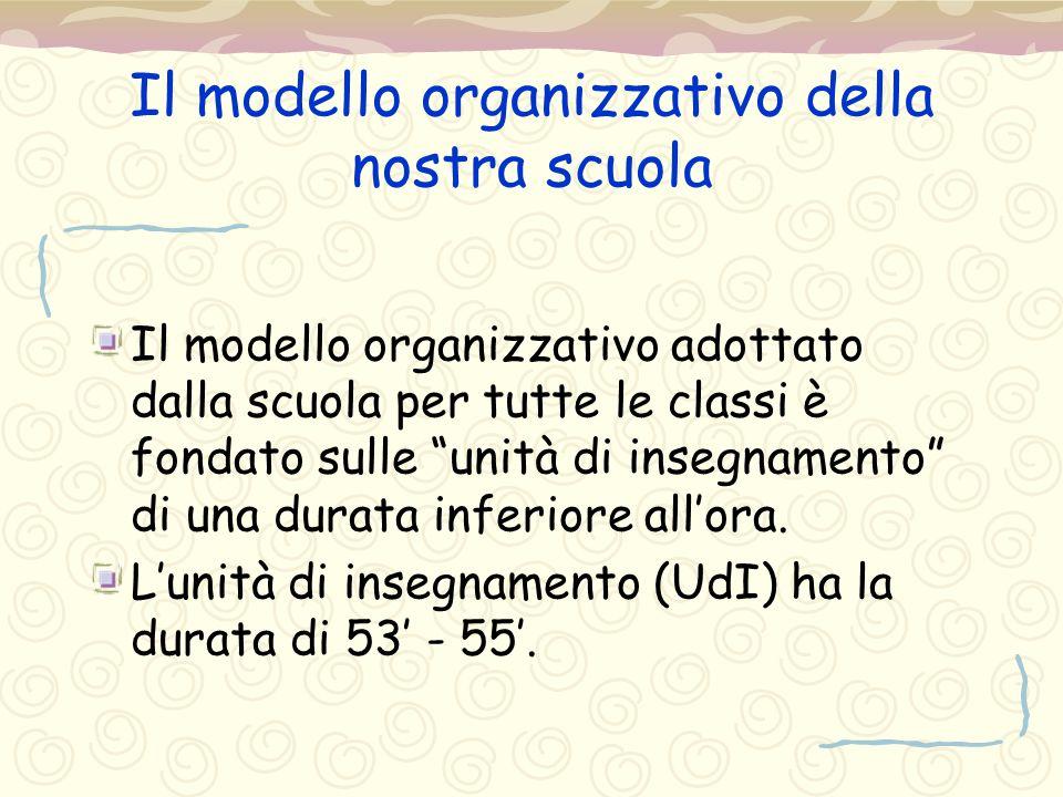 """Il modello organizzativo della nostra scuola Il modello organizzativo adottato dalla scuola per tutte le classi è fondato sulle """"unità di insegnamento"""