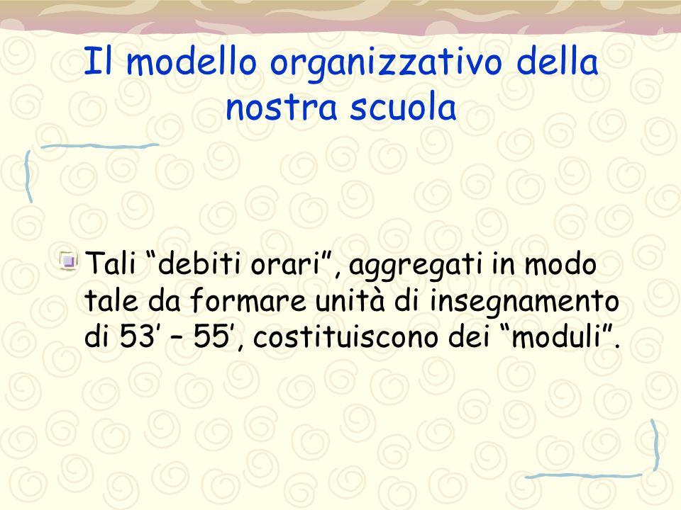 """Il modello organizzativo della nostra scuola Tali """"debiti orari"""", aggregati in modo tale da formare unità di insegnamento di 53' – 55', costituiscono"""