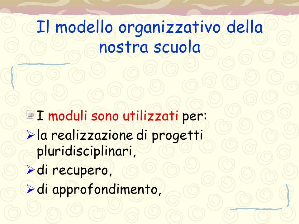 Il modello organizzativo della nostra scuola I moduli sono utilizzati per:  la realizzazione di progetti pluridisciplinari,  di recupero,  di appro