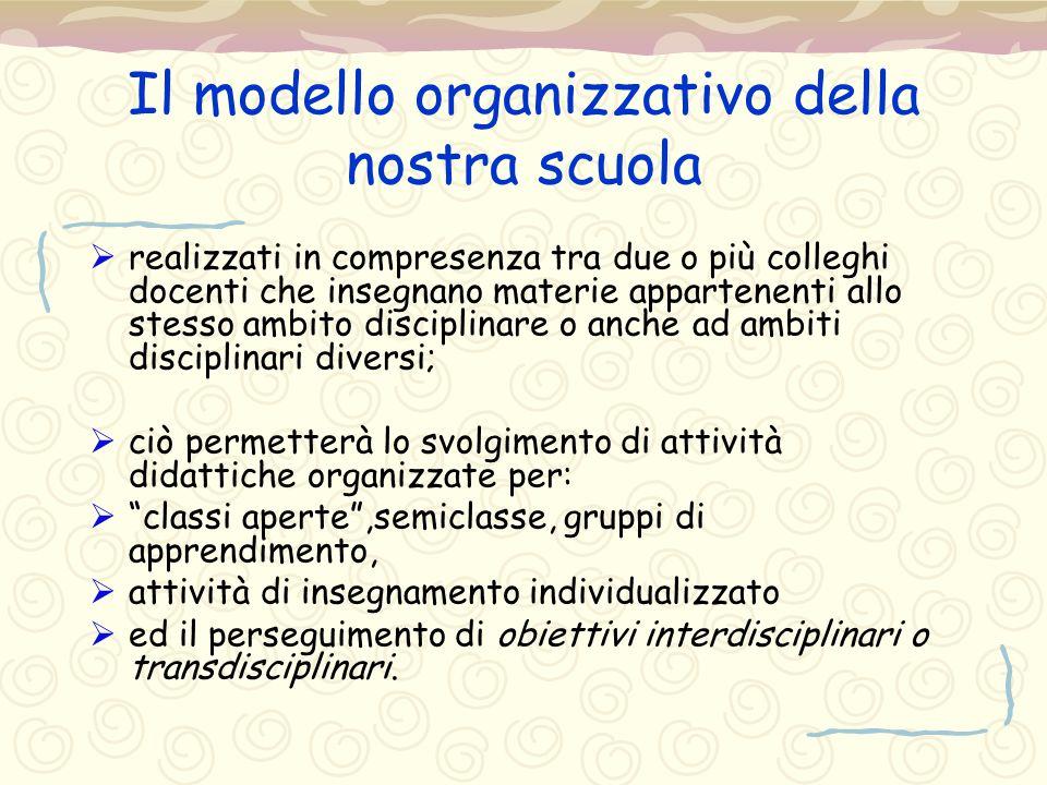 Il modello organizzativo della nostra scuola  realizzati in compresenza tra due o più colleghi docenti che insegnano materie appartenenti allo stesso
