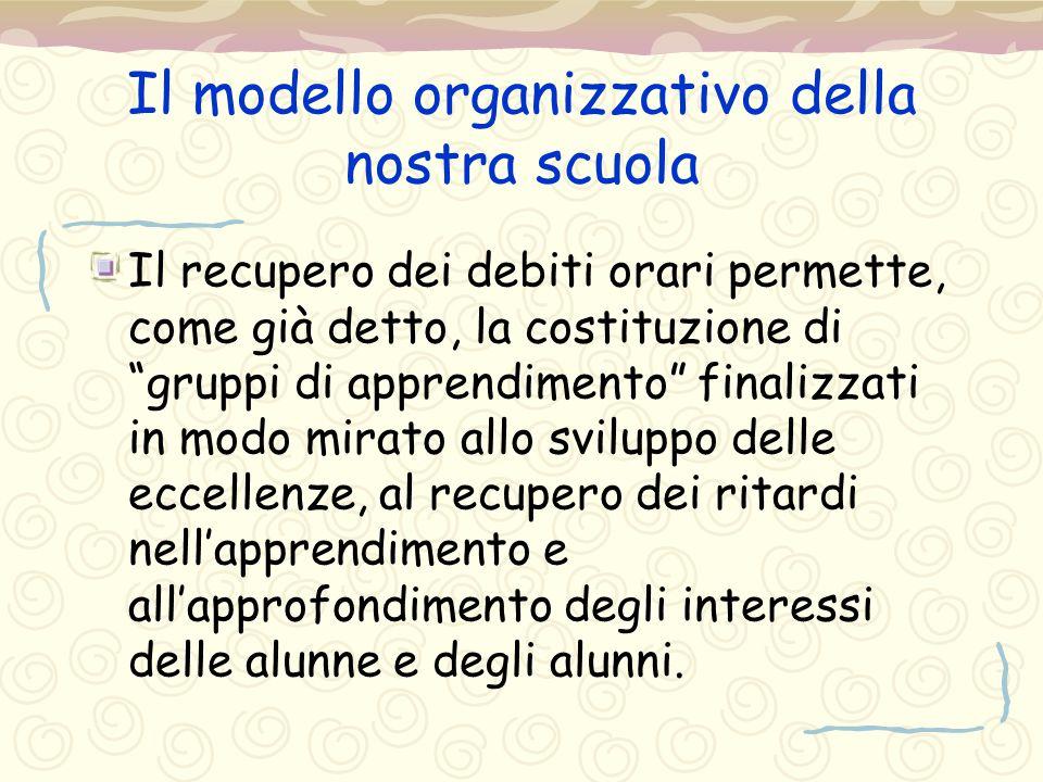 """Il modello organizzativo della nostra scuola Il recupero dei debiti orari permette, come già detto, la costituzione di """"gruppi di apprendimento"""" final"""