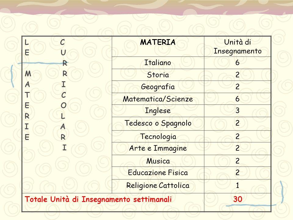 L C E U R M R A I T C E O R L I A E R I MATERIAUnità di Insegnamento Italiano6 Storia2 Geografia2 Matematica/Scienze6 Inglese3 Tedesco o Spagnolo2 Tec