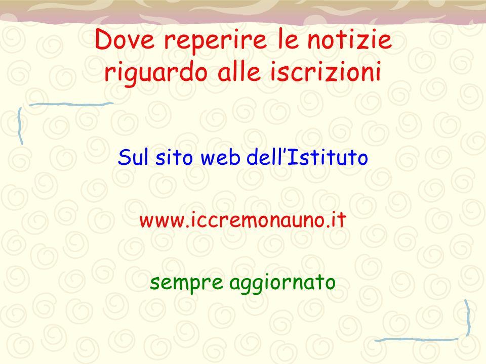Dove reperire le notizie riguardo alle iscrizioni Sul sito web dell'Istituto www.iccremonauno.it sempre aggiornato
