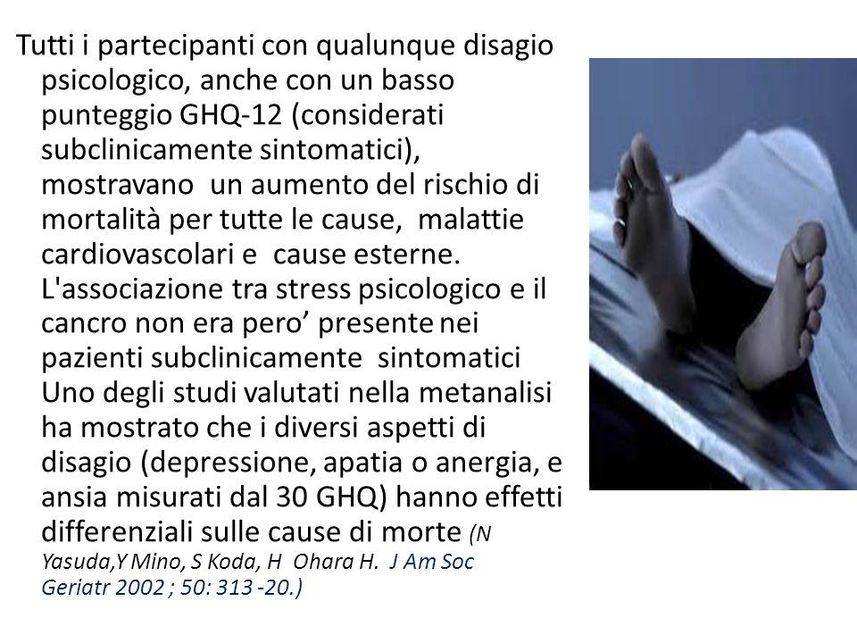 Tutti i partecipanti con qualunque disagio psicologico, anche con un basso punteggio GHQ-12 (considerati subclinicamente sintomatici), mostravano un a