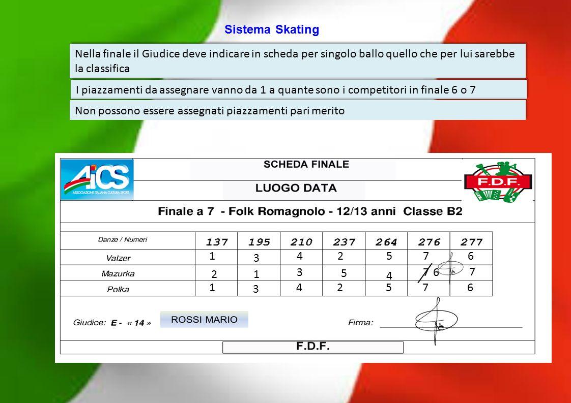 Sistema Skating Nella finale il Giudice deve indicare in scheda per singolo ballo quello che per lui sarebbe la classifica 1 3 42576 I piazzamenti da