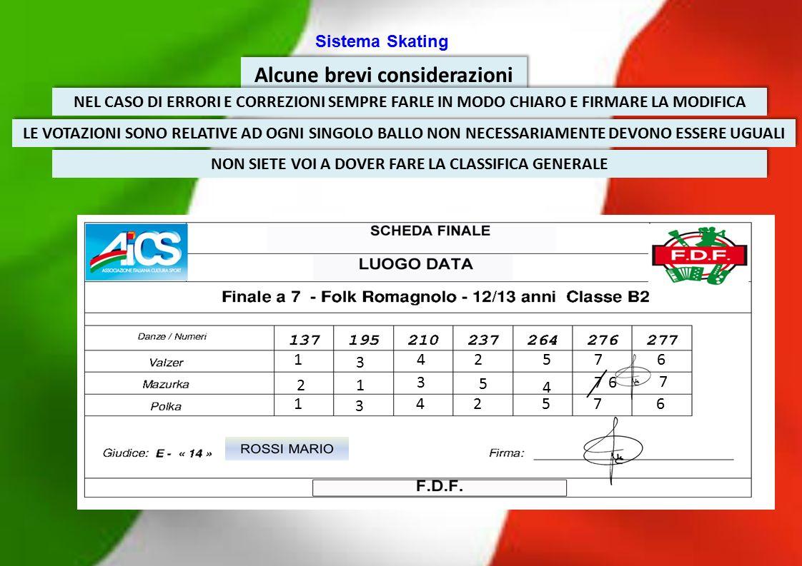 Sistema Skating Alcune brevi considerazioni 1 3 42576 1 3 2 4 5 7 76 1 3 42576 NEL CASO DI ERRORI E CORREZIONI SEMPRE FARLE IN MODO CHIARO E FIRMARE L
