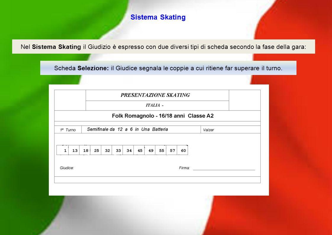 Nel Sistema Skating il Giudizio è espresso con due diversi tipi di scheda secondo la fase della gara: Scheda Selezione: il Giudice segnala le coppie a