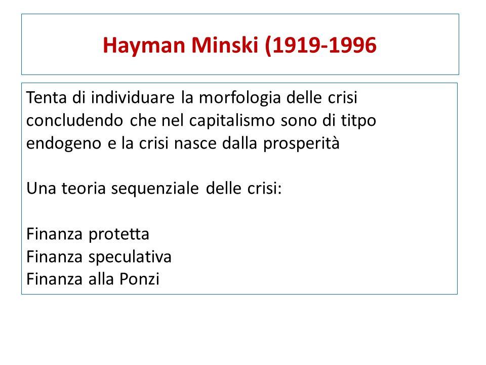 Hayman Minski (1919-1996 Tenta di individuare la morfologia delle crisi concludendo che nel capitalismo sono di titpo endogeno e la crisi nasce dalla prosperità Una teoria sequenziale delle crisi: Finanza protetta Finanza speculativa Finanza alla Ponzi
