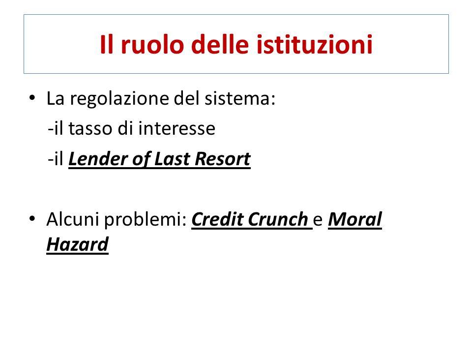 Il ruolo delle istituzioni La regolazione del sistema: -il tasso di interesse -il Lender of Last Resort Alcuni problemi: Credit Crunch e Moral Hazard