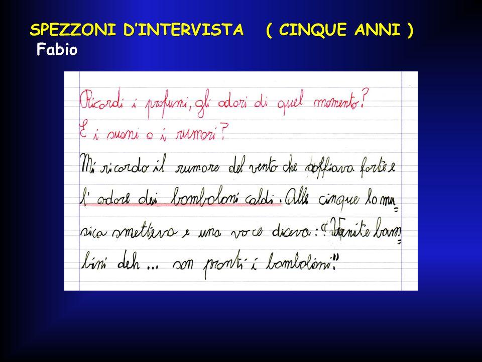 SPEZZONI D'INTERVISTA ( CINQUE ANNI ) Fabio Fabio