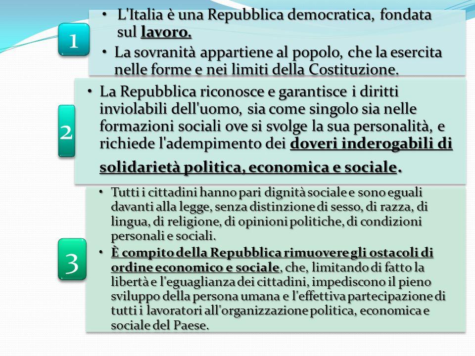 L'Italia è una Repubblica democratica, fondata sul lavoro.L'Italia è una Repubblica democratica, fondata sul lavoro. La sovranità appartiene al popolo