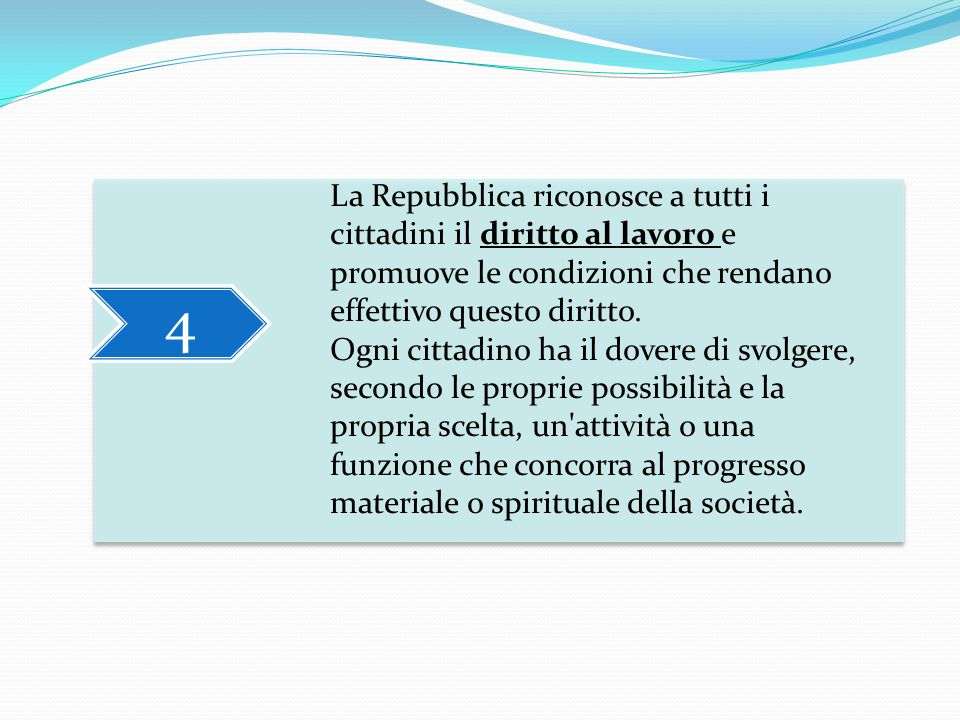 La Repubblica riconosce a tutti i cittadini il diritto al lavoro e promuove le condizioni che rendano effettivo questo diritto. Ogni cittadino ha il d