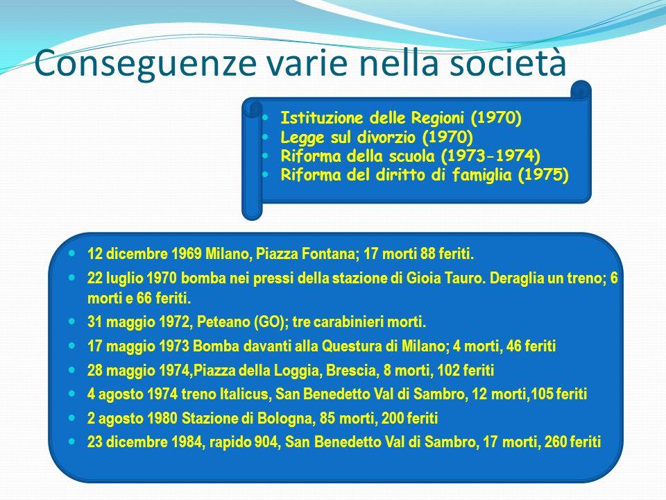 Conseguenze varie nella società Istituzione delle Regioni (1970) Legge sul divorzio (1970) Riforma della scuola (1973-1974) Riforma del diritto di famiglia (1975) 12 dicembre 1969 Milano, Piazza Fontana; 17 morti 88 feriti.