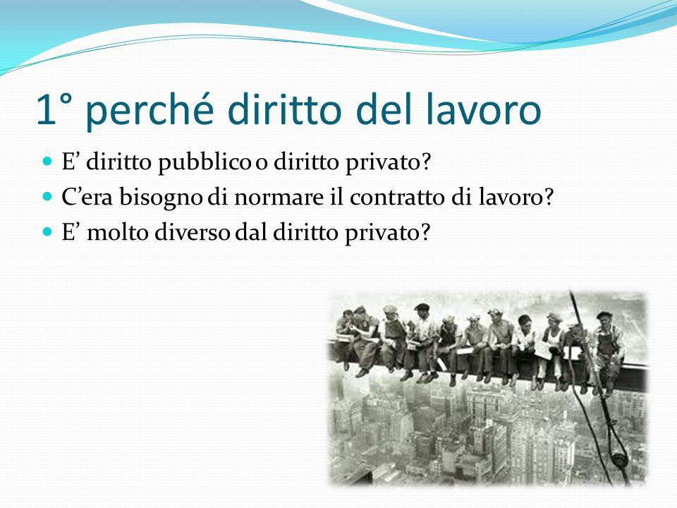 1° perché diritto del lavoro E' diritto pubblico o diritto privato? C'era bisogno di normare il contratto di lavoro? E' molto diverso dal diritto priv