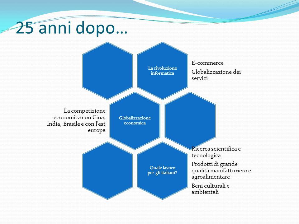 25 anni dopo… La rivoluzione informatica E-commerce Globalizzazione dei servizi Globalizzazione economica La competizione economica con Cina, India, Brasile e con l'est europa Quale lavoro per gli italiani.