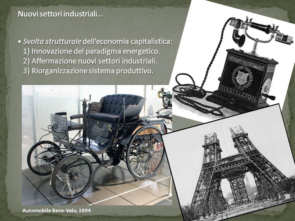 Svolta strutturale dell'economia capitalistica: Svolta strutturale dell'economia capitalistica: 1) Innovazione del paradigma energetico. 1) Innovazion