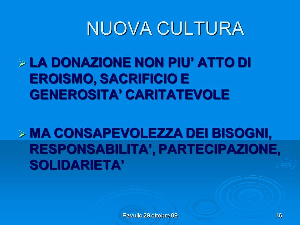 Pavullo 29 ottobre 0915 FEDELTA' AI PRINCIPI  APARTITICA, ACONFESSIONALE, SENZA DISCRIMINAZIONI DI RAZZA, SESSO, LINGUA, RELIGIONE, NAZIONALITA'  IL DONO DEL SANGUE E' VOLONTARIO, PERIODICO, GRATUITO, ANONIMO E RESPONSABILE
