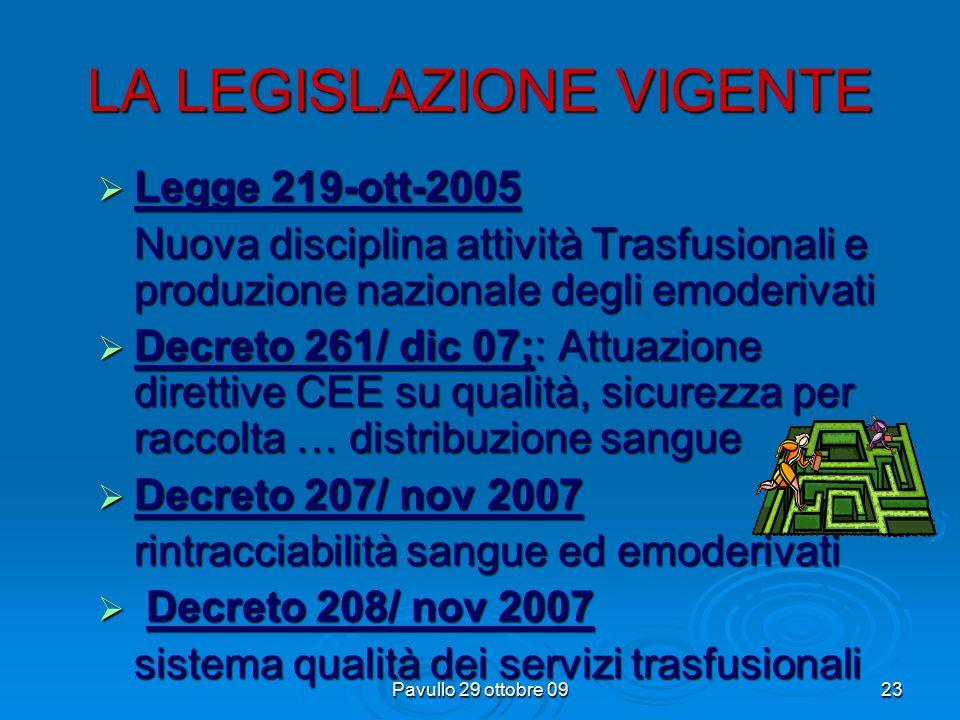 Pavullo 29 ottobre 0922 LA LEGISLAZIONE VIGENTE  Legge 49 del 20 febbraio 1950 Legge istitutiva dell'AVIS  Legge 107/90 : disciplina attività trasfusionali  Legge 266/91 Legge - quadro sul volontariato  D.Lgs.460/97 Disciplina enti non commerciali e ONLUS  Legge 383/2000 Disciplina delle associazioni di promozione sociale ( può essere utile per attività commerciali)