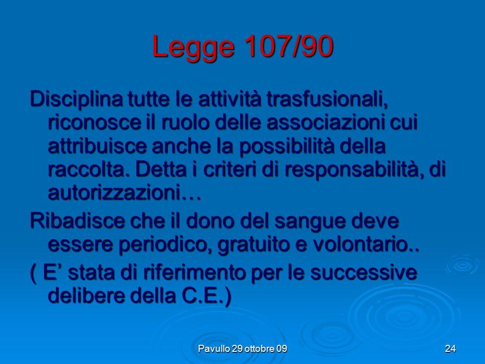 Pavullo 29 ottobre 0923 LA LEGISLAZIONE VIGENTE  Legge 219-ott-2005 Nuova disciplina attività Trasfusionali e produzione nazionale degli emoderivati