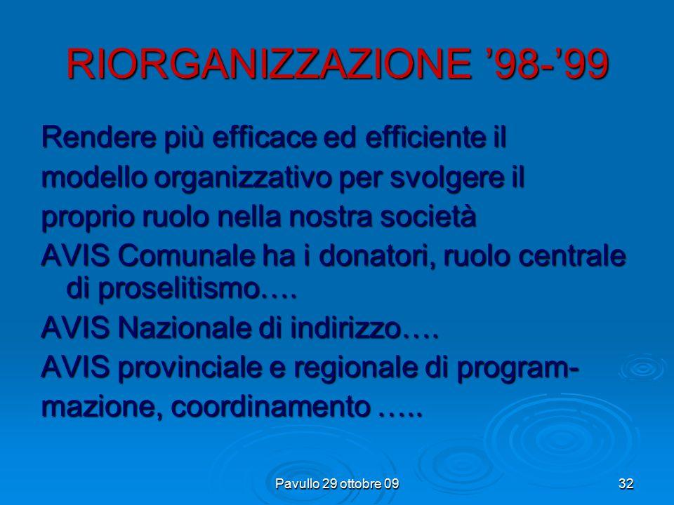 Pavullo 29 ottobre 0931 Legge 383/2000 DISCIPLINA DELLE ASSOCIAZIONI DI PROMOZIONE SOCIALE - cap.I 1.1 La Repubblica riconosce il valore sociale dell'