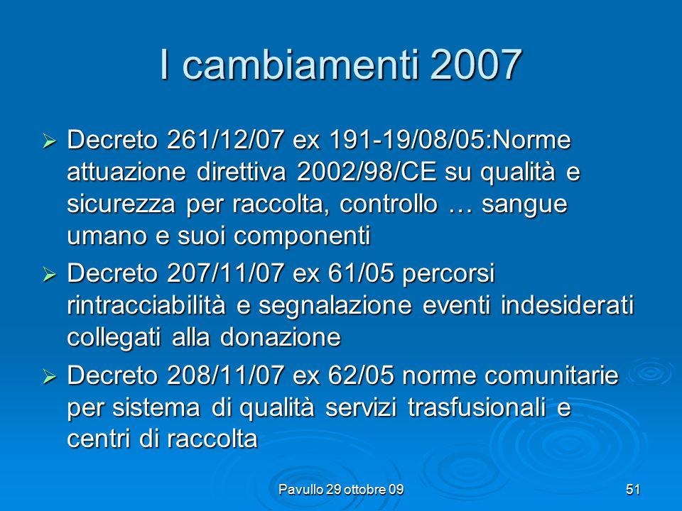 Pavullo 29 ottobre 0950 I cambiamenti 2005  decreto 191-19/08/05:Norme attuazione direttiva 2002/98/CE su qualità e sicurezza per raccolta, controllo