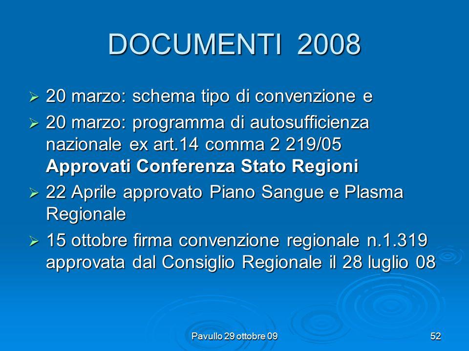 Pavullo 29 ottobre 0951 I cambiamenti 2007  Decreto 261/12/07 ex 191-19/08/05:Norme attuazione direttiva 2002/98/CE su qualità e sicurezza per raccol