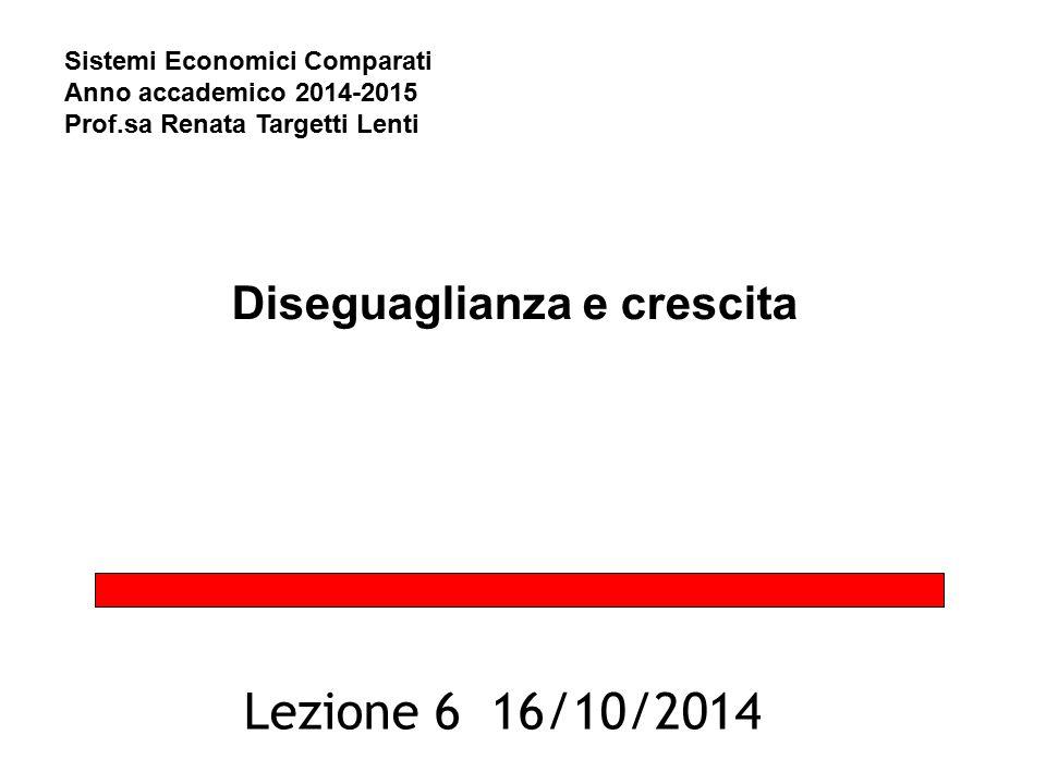 Diseguaglianza e crescita Lezione 6 16/10/2014 Sistemi Economici Comparati Anno accademico 2014-2015 Prof.sa Renata Targetti Lenti