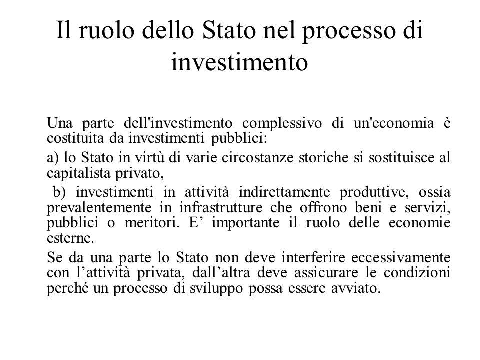 Il ruolo dello Stato nel processo di investimento Una parte dell'investimento complessivo di un'economia è costituita da investimenti pubblici: a) lo
