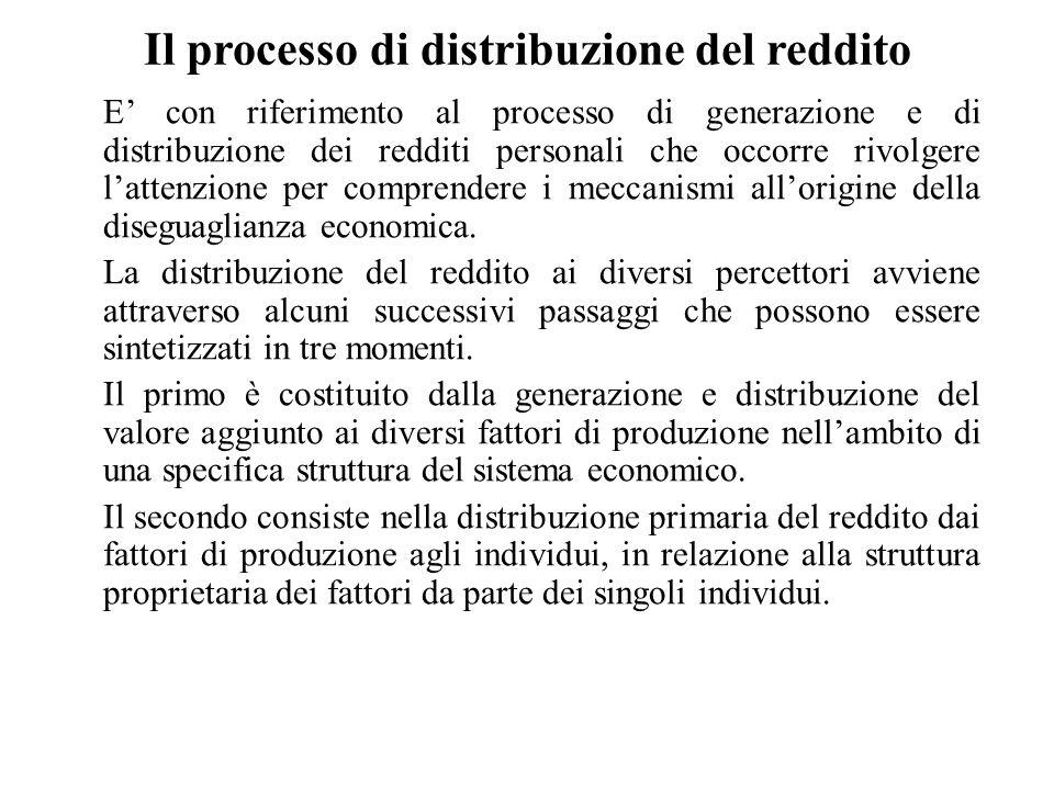 Il processo di distribuzione del reddito E' con riferimento al processo di generazione e di distribuzione dei redditi personali che occorre rivolgere