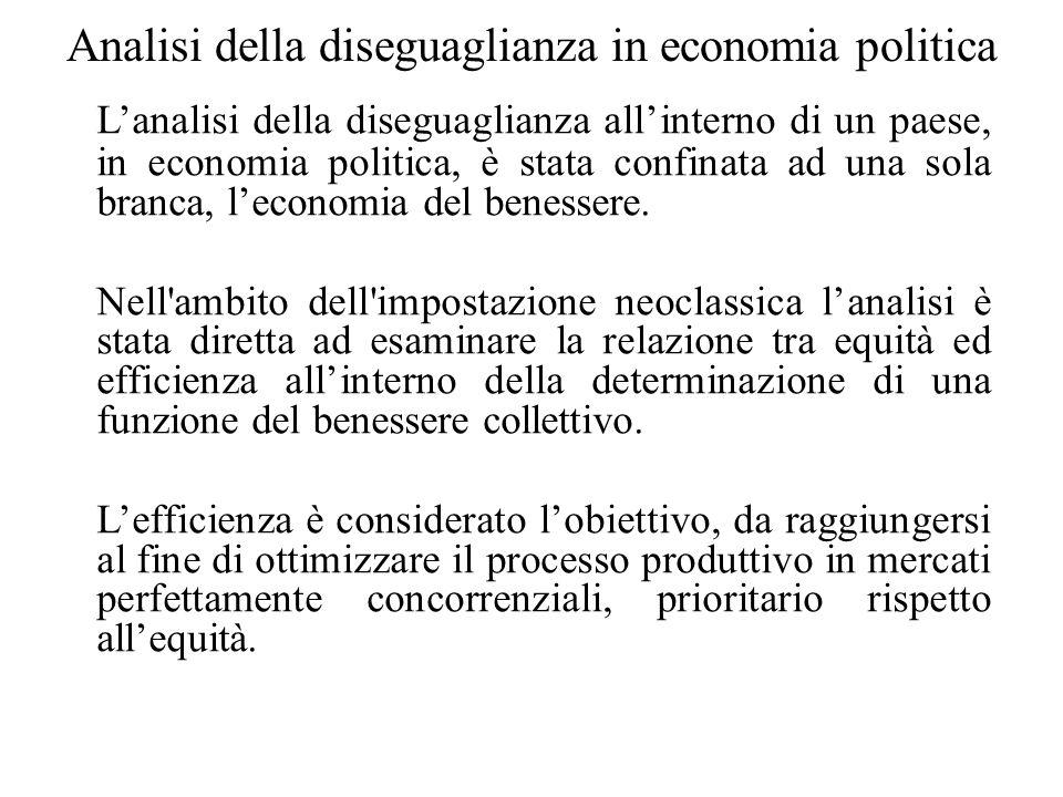 Analisi della diseguaglianza in economia politica L'analisi della diseguaglianza all'interno di un paese, in economia politica, è stata confinata ad u