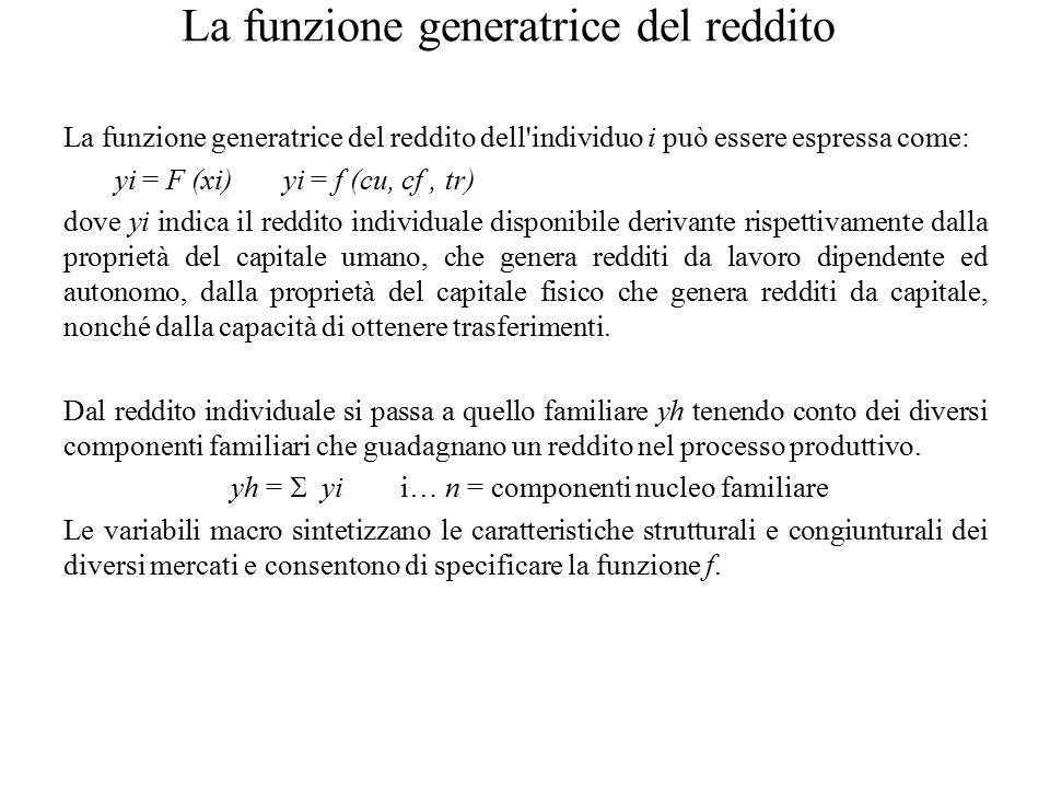La funzione generatrice del reddito La funzione generatrice del reddito dell'individuo i può essere espressa come: yi = F (xi) yi = f (cu, cf, tr) dov
