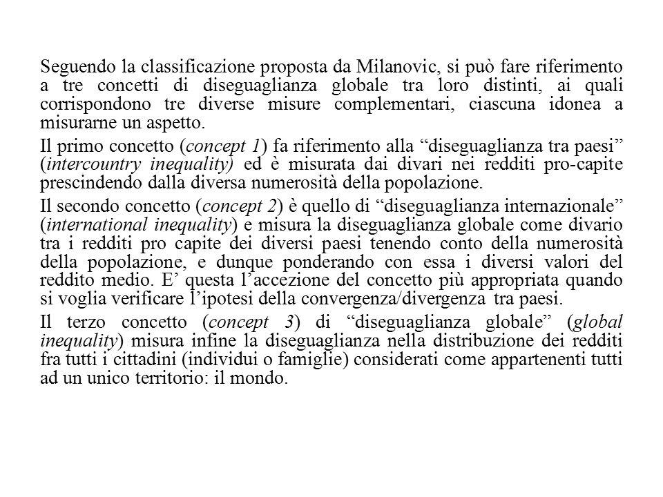 Seguendo la classificazione proposta da Milanovic, si può fare riferimento a tre concetti di diseguaglianza globale tra loro distinti, ai quali corris
