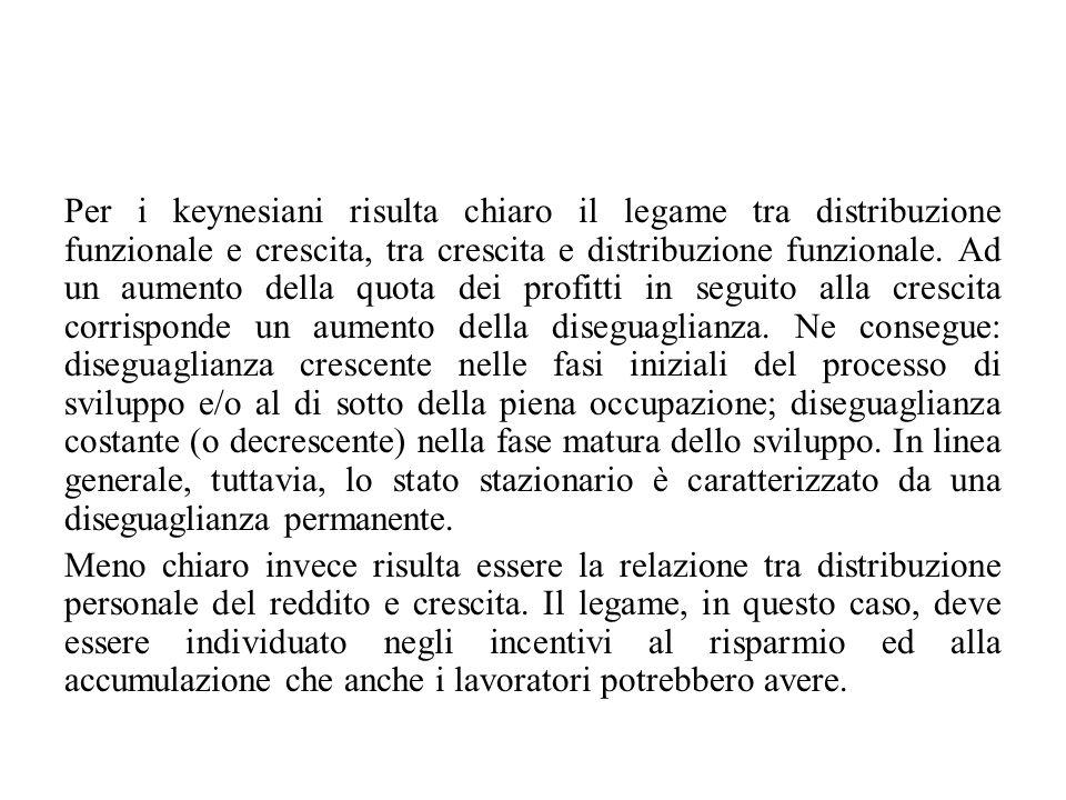 Per i neoclassici il legame è tra distribuzione personale e crescita e tra crescita e distribuzione personale.