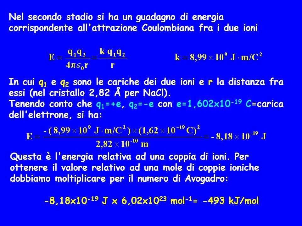 Nel secondo stadio si ha un guadagno di energia corrispondente all'attrazione Coulombiana fra i due ioni In cui q 1 e q 2 sono le cariche dei due ioni