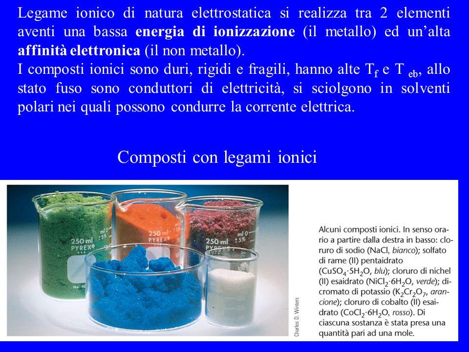 Composti con legami ionici Legame ionico di natura elettrostatica si realizza tra 2 elementi aventi una bassa energia di ionizzazione (il metallo) ed