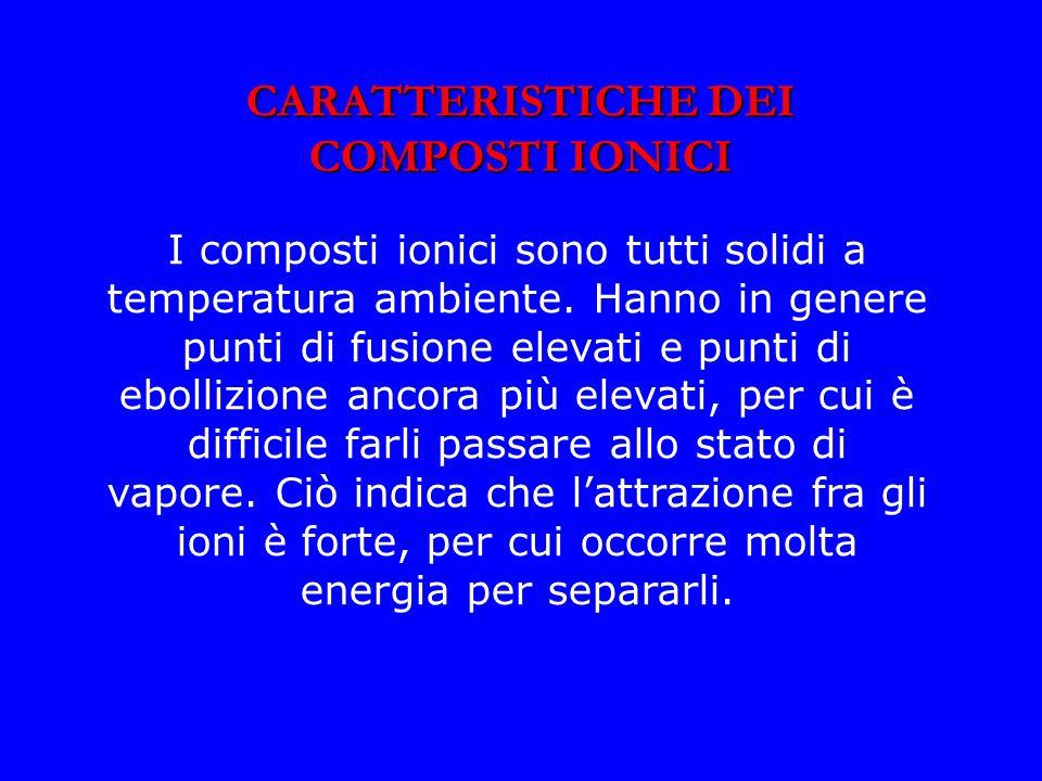 CARATTERISTICHE DEI COMPOSTI IONICI I composti ionici sono tutti solidi a temperatura ambiente. Hanno in genere punti di fusione elevati e punti di eb